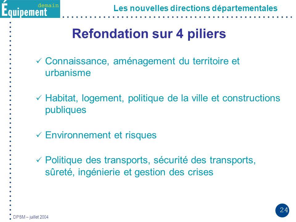 24 DPSM – juillet 2004 Les nouvelles directions départementales Refondation sur 4 piliers Connaissance, aménagement du territoire et urbanisme Habitat