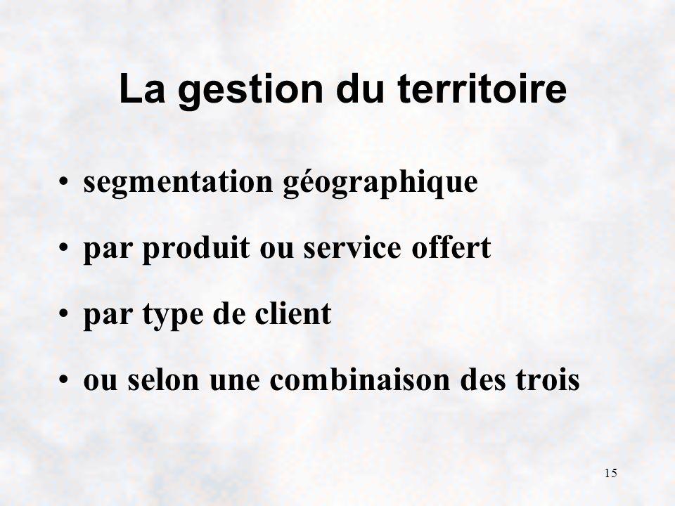 15 La gestion du territoire segmentation géographique par produit ou service offert par type de client ou selon une combinaison des trois