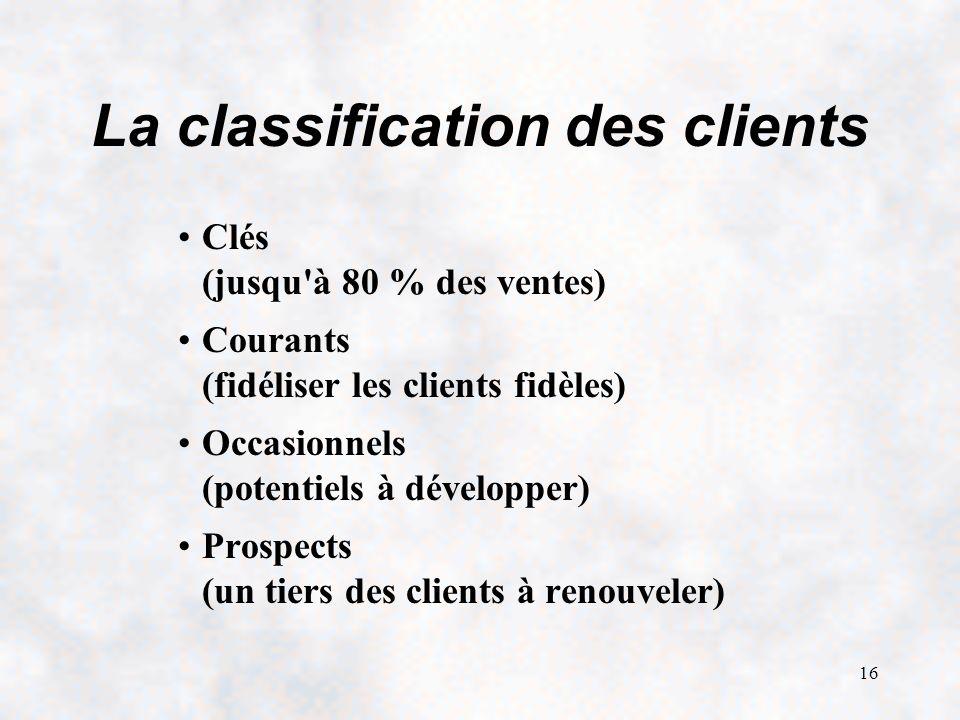 16 La classification des clients Clés (jusqu à 80 % des ventes) Courants (fidéliser les clients fidèles) Occasionnels (potentiels à développer) Prospects (un tiers des clients à renouveler)