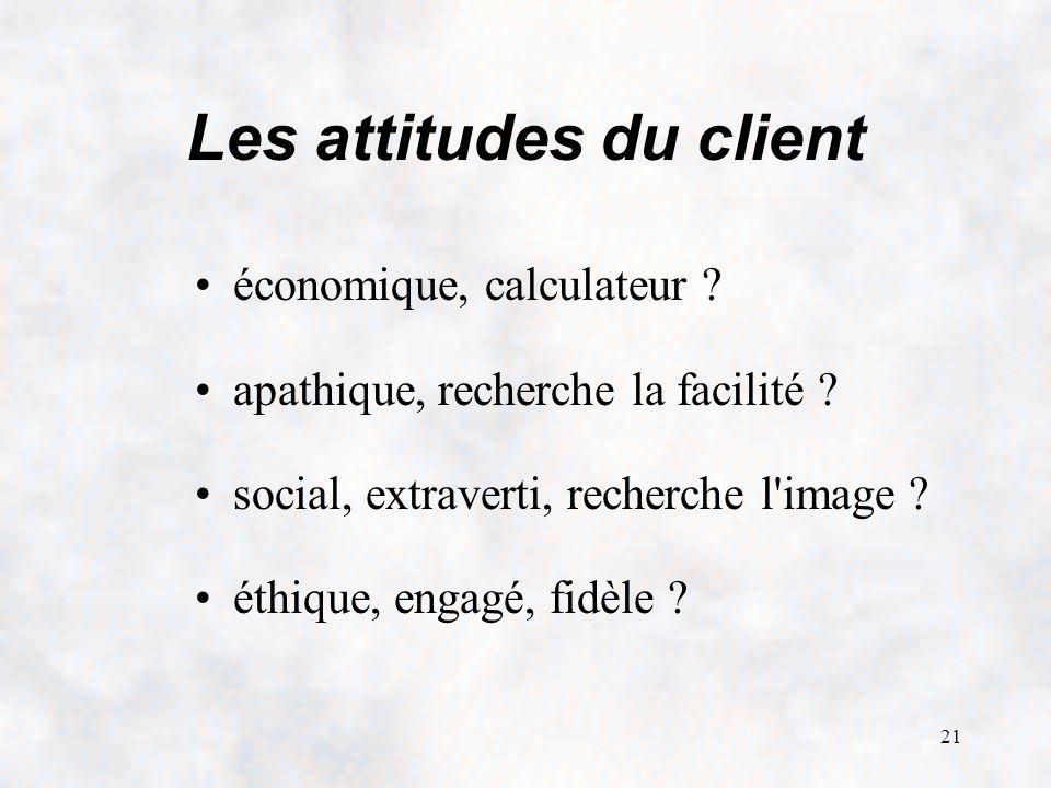 21 Les attitudes du client économique, calculateur .