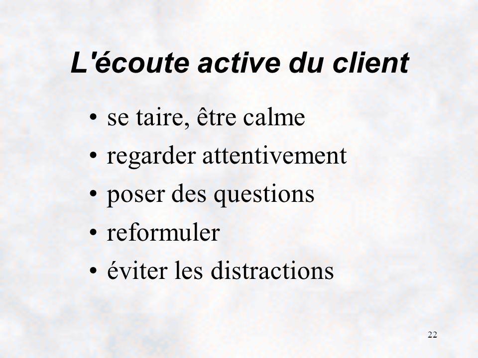 22 L écoute active du client se taire, être calme regarder attentivement poser des questions reformuler éviter les distractions