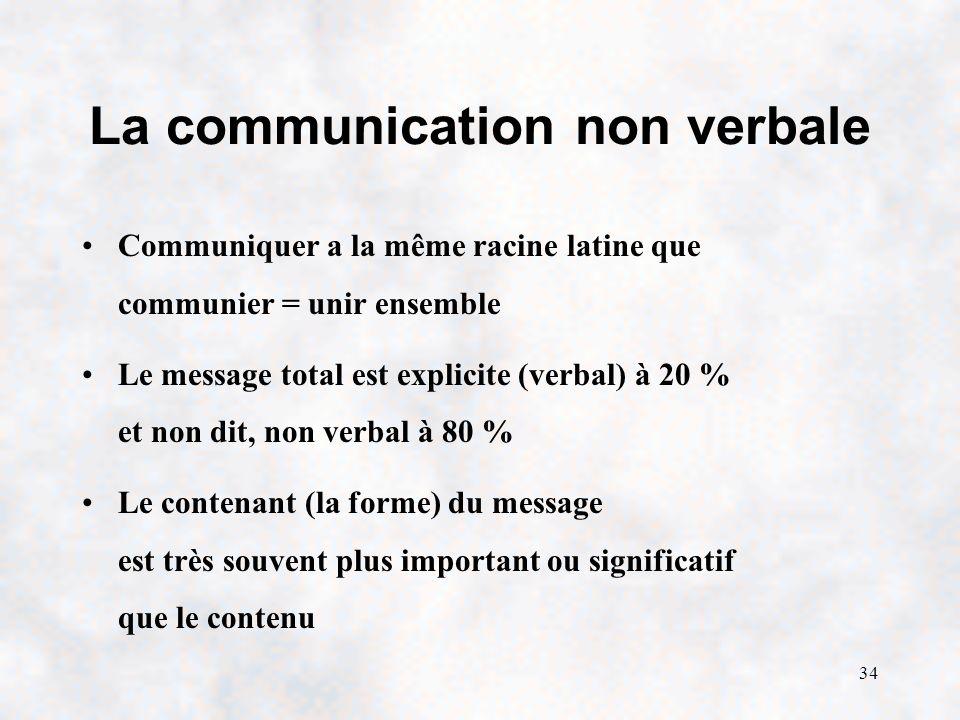 34 La communication non verbale Communiquer a la même racine latine que communier = unir ensemble Le message total est explicite (verbal) à 20 % et non dit, non verbal à 80 % Le contenant (la forme) du message est très souvent plus important ou significatif que le contenu