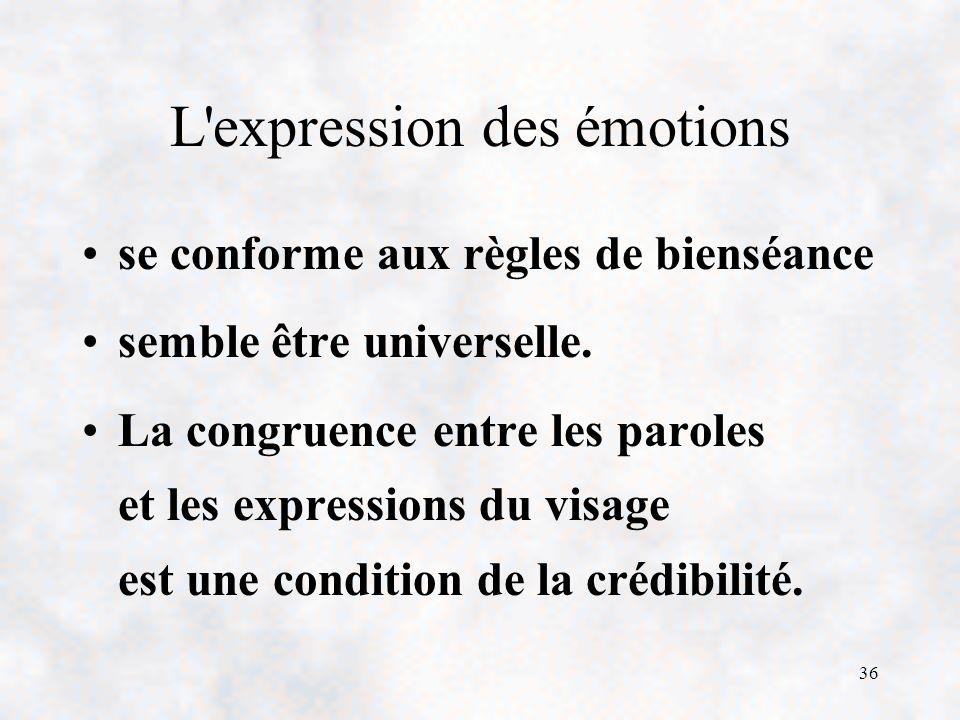 36 L expression des émotions se conforme aux règles de bienséance semble être universelle.
