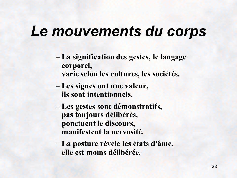 38 Le mouvements du corps –La signification des gestes, le langage corporel, varie selon les cultures, les sociétés.