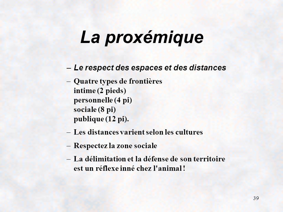 39 La proxémique –Le respect des espaces et des distances –Quatre types de frontières intime (2 pieds) personnelle (4 pi) sociale (8 pi) publique (12 pi).