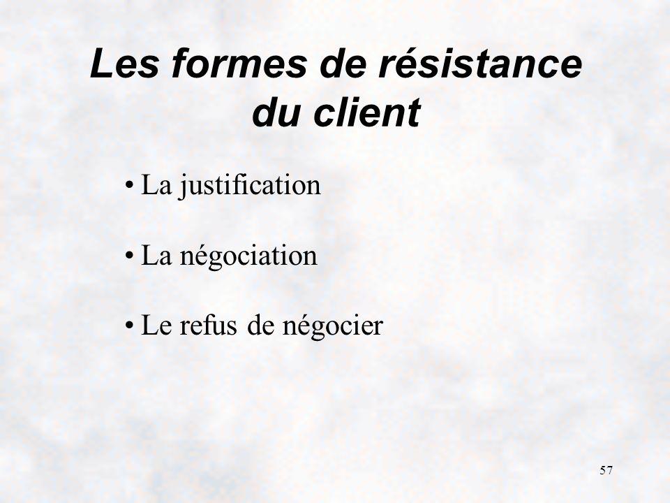 57 Les formes de résistance du client La justification La négociation Le refus de négocier