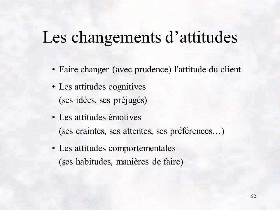 62 Les changements dattitudes Faire changer (avec prudence) l attitude du client Les attitudes cognitives (ses idées, ses préjugés) Les attitudes émotives (ses craintes, ses attentes, ses préférences…) Les attitudes comportementales (ses habitudes, manières de faire)