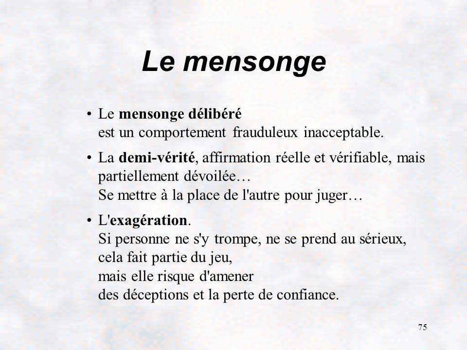 75 Le mensonge Le mensonge délibéré est un comportement frauduleux inacceptable.
