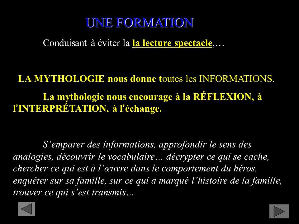 Conduisant à éviter la la lecture spectacle,… LA MYTHOLOGIE nous donne toutes les INFORMATIONS.