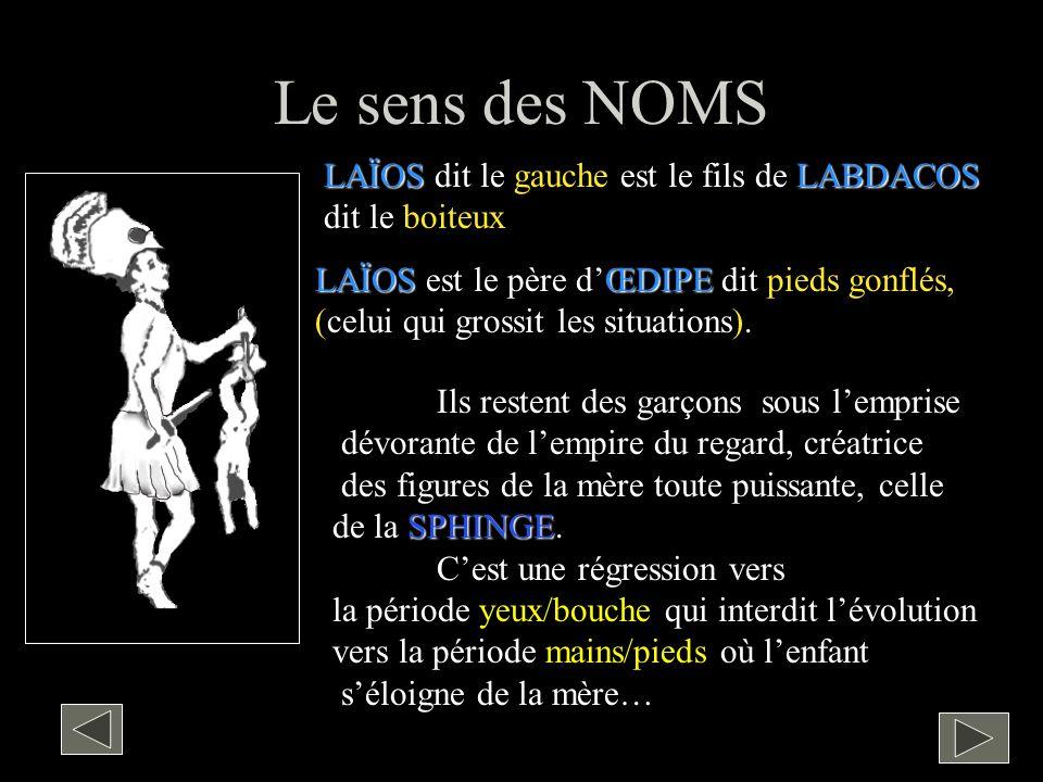LAÏOS ŒDIPE LAÏOS est le père dŒDIPE dit pieds gonflés, (celui qui grossit les situations).