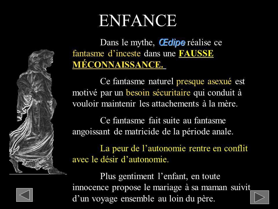 ENFANCE Œdipe Dans le mythe, Œdipe réalise ce fantasme dinceste dans une FAUSSE MÉCONNAISSANCE.