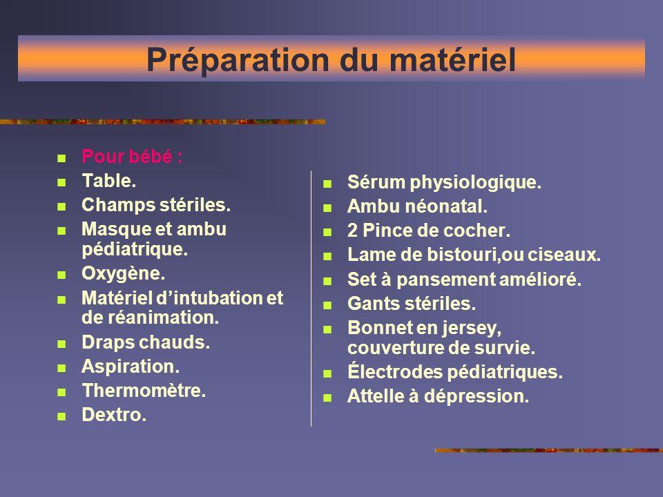 Préparation du matériel Pour bébé : Table. Champs stériles. Masque et ambu pédiatrique. Oxygène. Matériel dintubation et de réanimation. Draps chauds.