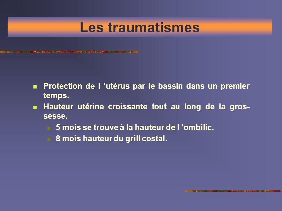 Les traumatismes Protection de l utérus par le bassin dans un premier temps. Hauteur utérine croissante tout au long de la gros- sesse. 5 mois se trou