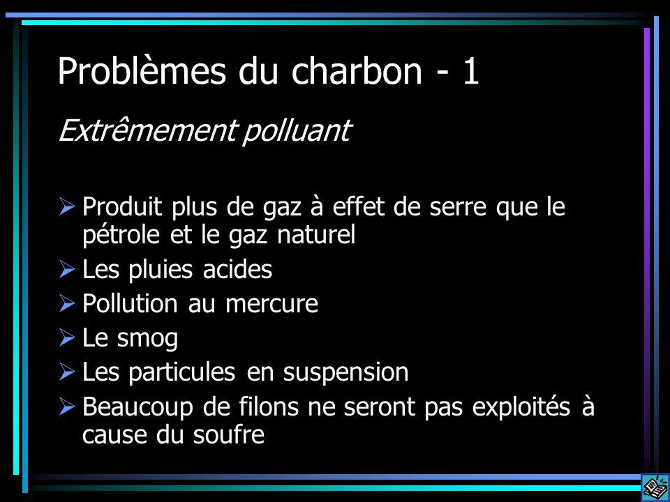 Problèmes du charbon - 1 Extrêmement polluant Produit plus de gaz à effet de serre que le pétrole et le gaz naturel Les pluies acides Pollution au mer
