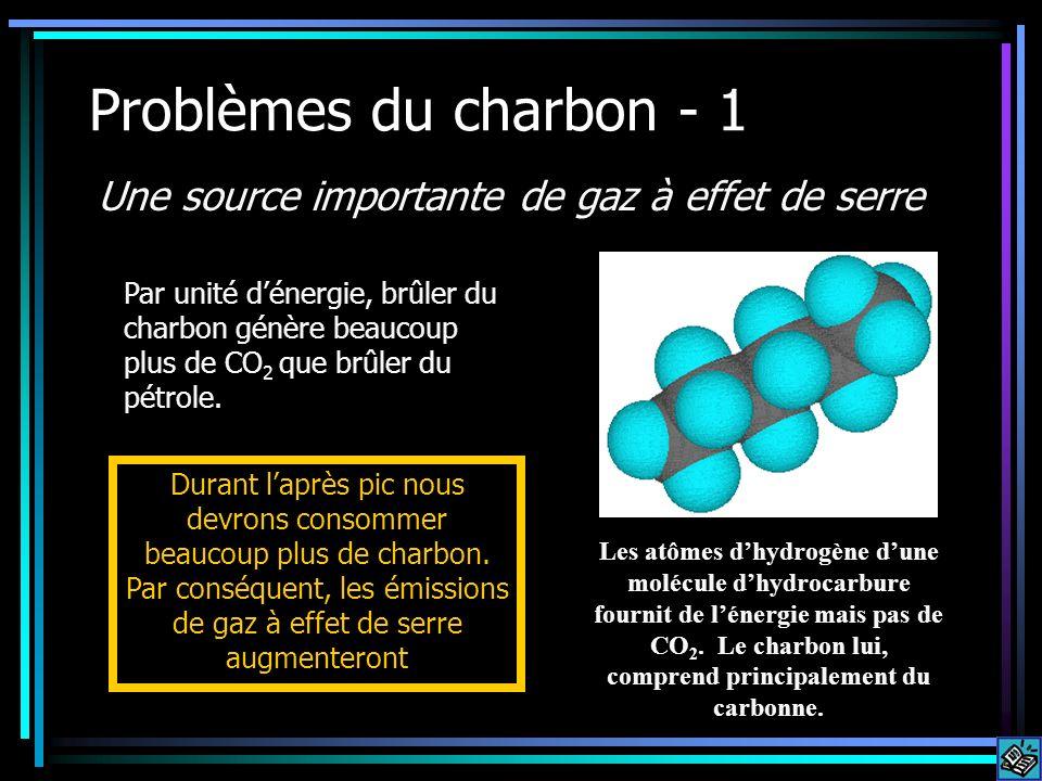 Problèmes du charbon - 1 Une source importante de gaz à effet de serre Par unité dénergie, brûler du charbon génère beaucoup plus de CO 2 que brûler d