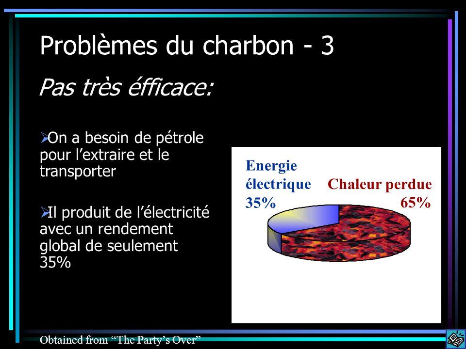 Problèmes du charbon - 3 Pas très éfficace: On a besoin de pétrole pour lextraire et le transporter Il produit de lélectricité avec un rendement globa