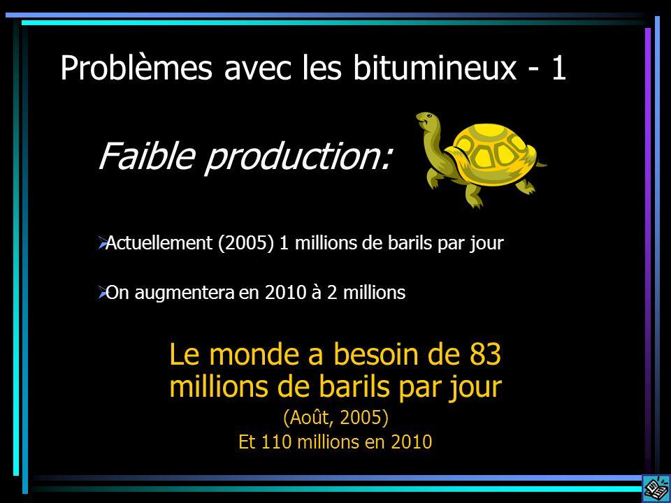 Problèmes avec les bitumineux - 1 Faible production: Le monde a besoin de 83 millions de barils par jour (Août, 2005) Et 110 millions en 2010 On augme