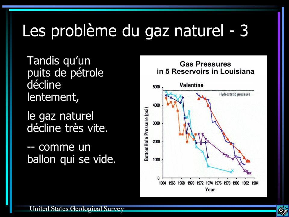 Les problème du gaz naturel - 3 Tandis quun puits de pétrole décline lentement, le gaz naturel décline très vite. -- comme un ballon qui se vide. Unit
