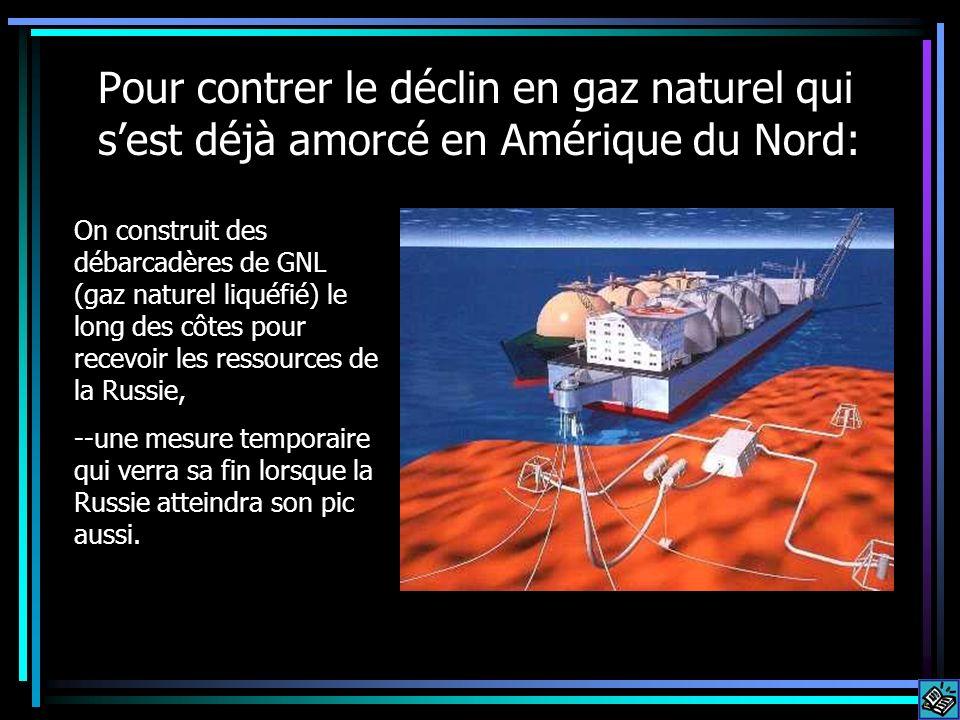 Pour contrer le déclin en gaz naturel qui sest déjà amorcé en Amérique du Nord: On construit des débarcadères de GNL (gaz naturel liquéfié) le long de