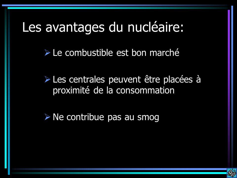 Les avantages du nucléaire: Le combustible est bon marché Les centrales peuvent être placées à proximité de la consommation Ne contribue pas au smog