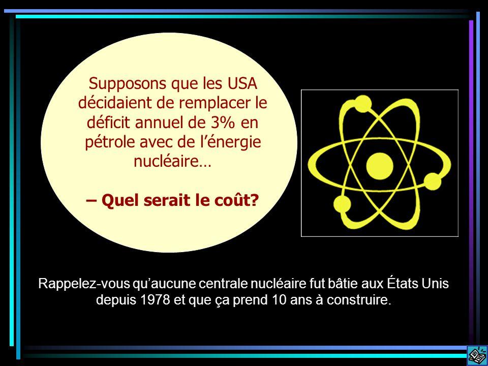 Suppose the US… Supposons que les USA décidaient de remplacer le déficit annuel de 3% en pétrole avec de lénergie nucléaire… – Quel serait le coût? Ra