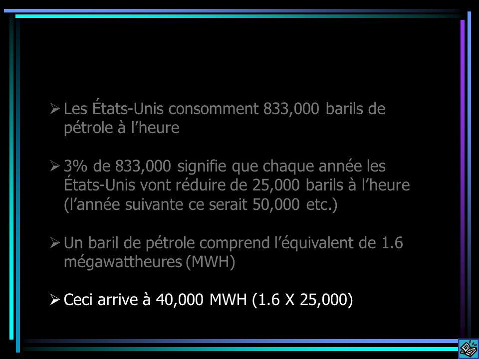 Les États-Unis consomment 833,000 barils de pétrole à lheure 3% de 833,000 signifie que chaque année les États-Unis vont réduire de 25,000 barils à lh