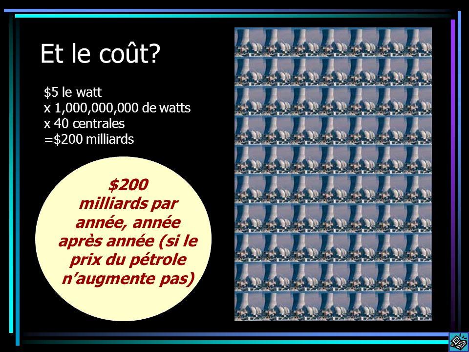 Et le coût? $200 milliards par année, année après année (si le prix du pétrole naugmente pas) $5 le watt x 1,000,000,000 de watts x 40 centrales =$200