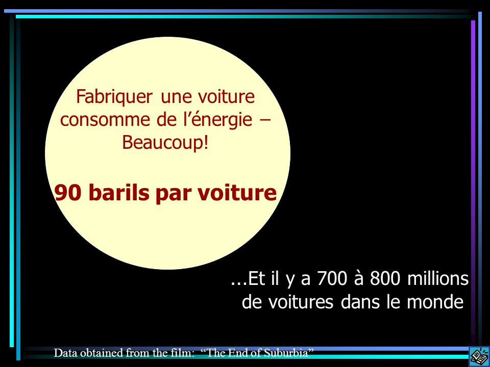Fabriquer une voiture consomme de lénergie – Beaucoup! 90 barils par voiture … Et il y a 700 à 800 millions de voitures dans le monde Data obtained fr