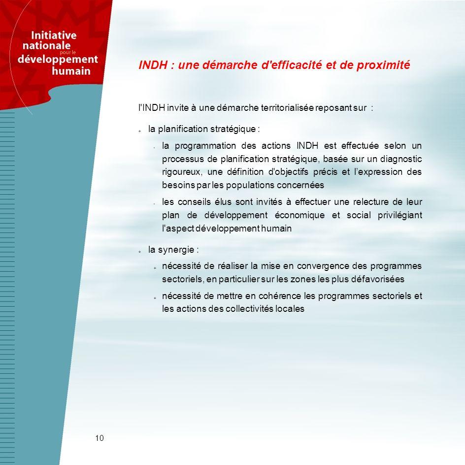 10 l'INDH invite à une démarche territorialisée reposant sur : la planification stratégique : la programmation des actions INDH est effectuée selon un