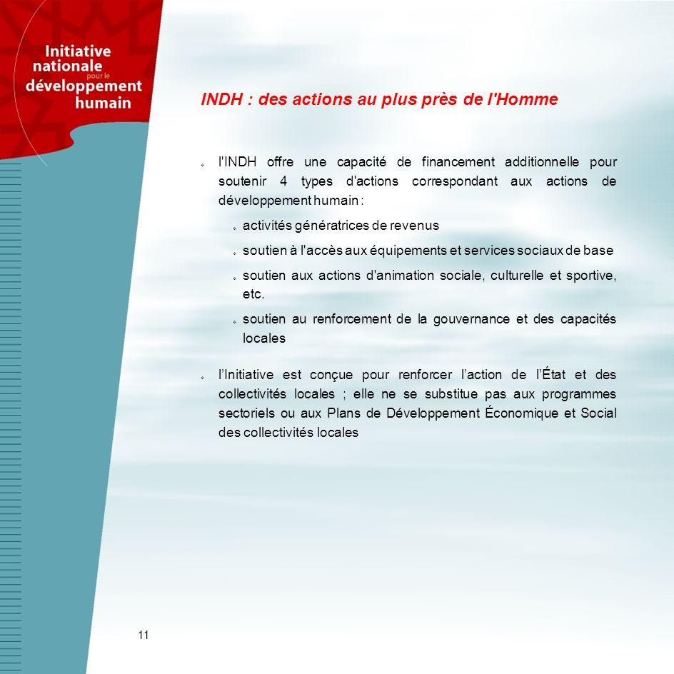 11 l'INDH offre une capacité de financement additionnelle pour soutenir 4 types d'actions correspondant aux actions de développement humain : activité