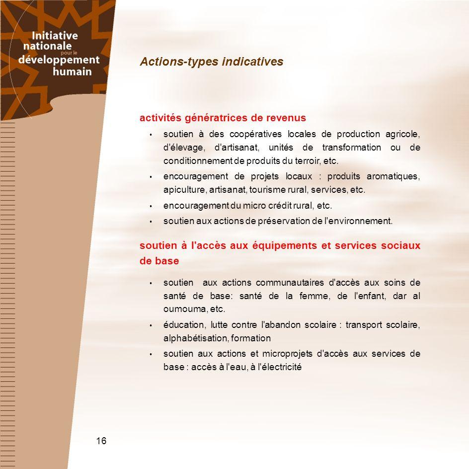 16 Actions-types indicatives activités génératrices de revenus soutien à des coopératives locales de production agricole, d'élevage, d'artisanat, unit