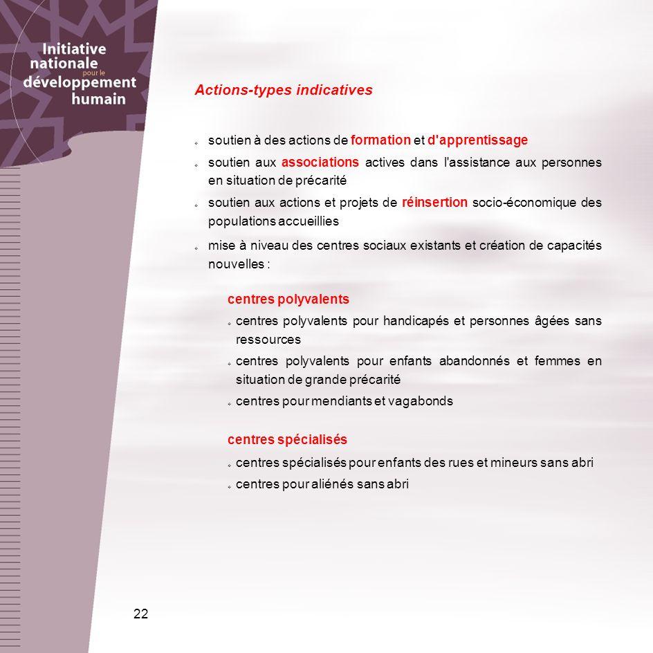 24 soutien à des actions de formation et d'apprentissage soutien aux associations actives dans l'assistance aux personnes en situation de précarité so