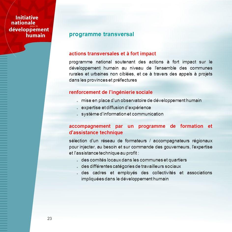 23 programme transversal actions transversales et à fort impact programme national soutenant des actions à fort impact sur le développement humain au