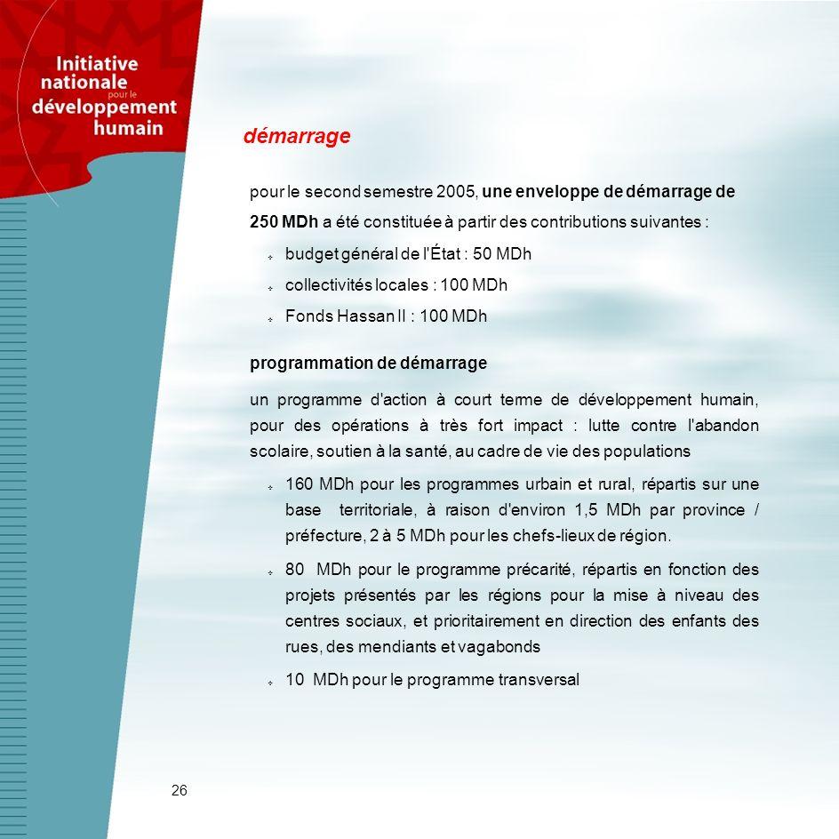 26 pour le second semestre 2005, une enveloppe de démarrage de 250 MDh a été constituée à partir des contributions suivantes : budget général de l'Éta