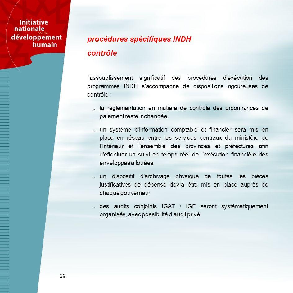 29 procédures spécifiques INDH contrôle l'assouplissement significatif des procédures d'exécution des programmes INDH s'accompagne de dispositions rig