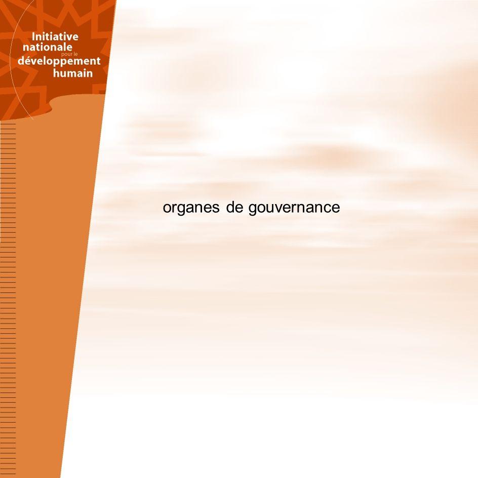 organes de gouvernance