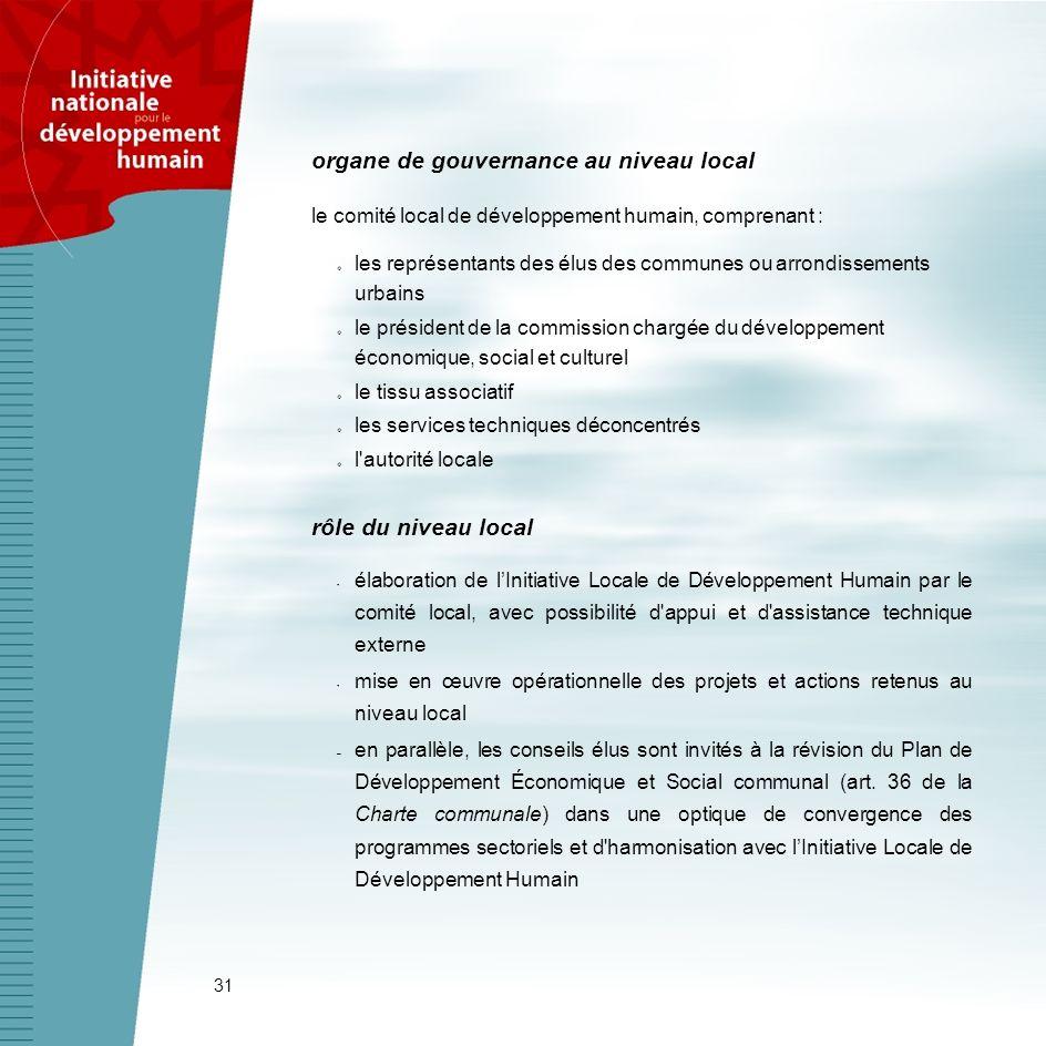 31 organe de gouvernance au niveau local le comité local de développement humain, comprenant : les représentants des élus des communes ou arrondisseme