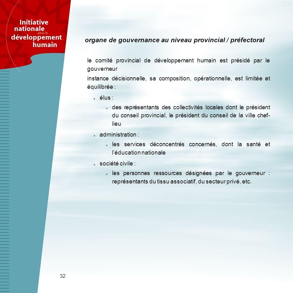 32 le comité provincial de développement humain est présidé par le gouverneur instance décisionnelle, sa composition, opérationnelle, est limitée et é