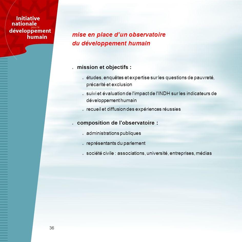 36 mission et objectifs : études, enquêtes et expertise sur les questions de pauvreté, précarité et exclusion suivi et évaluation de l'impact de l'IND