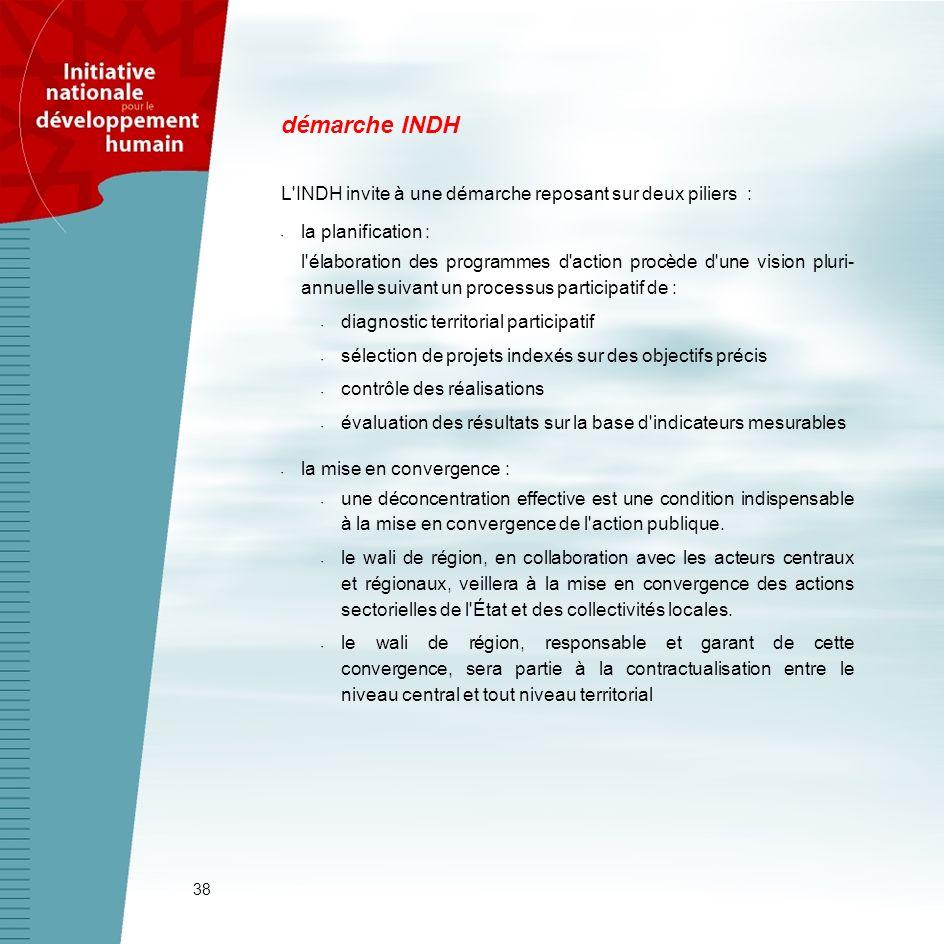 38 démarche INDH L'INDH invite à une démarche reposant sur deux piliers : la planification : l'élaboration des programmes d'action procède d'une visio