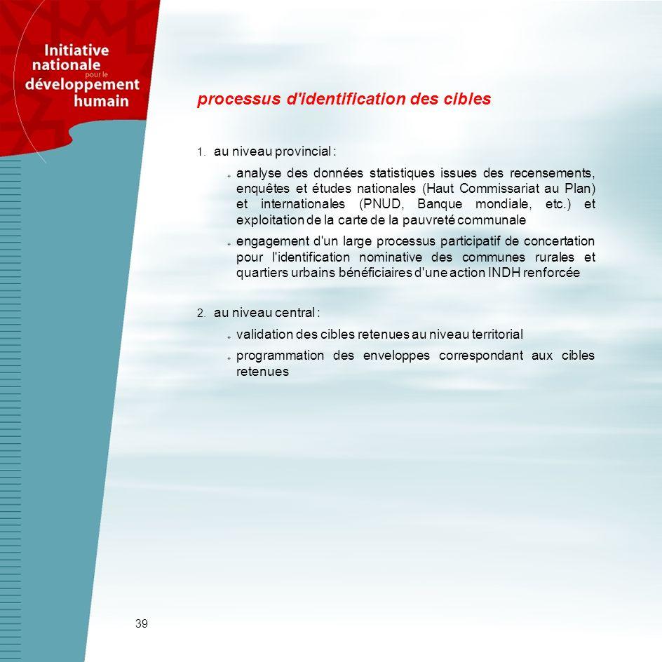 39 processus d'identification des cibles 1. au niveau provincial : analyse des données statistiques issues des recensements, enquêtes et études nation