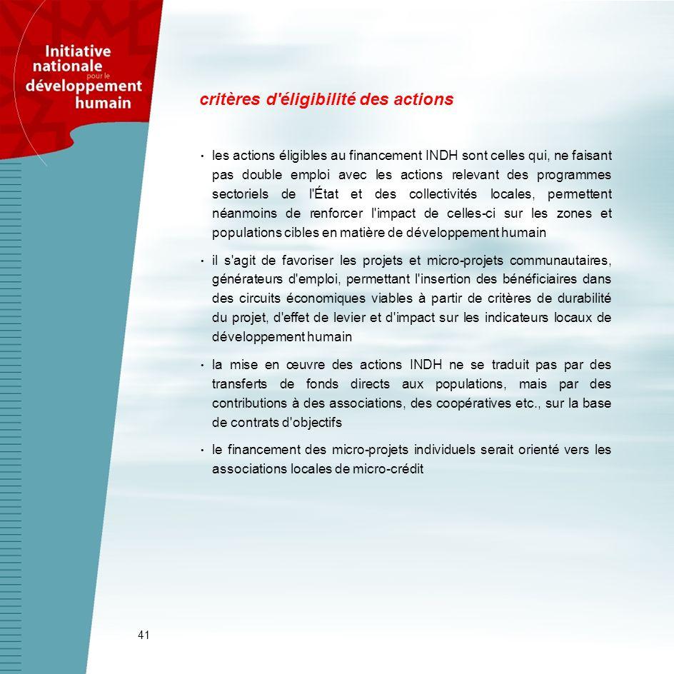 41 critères d'éligibilité des actions les actions éligibles au financement INDH sont celles qui, ne faisant pas double emploi avec les actions relevan
