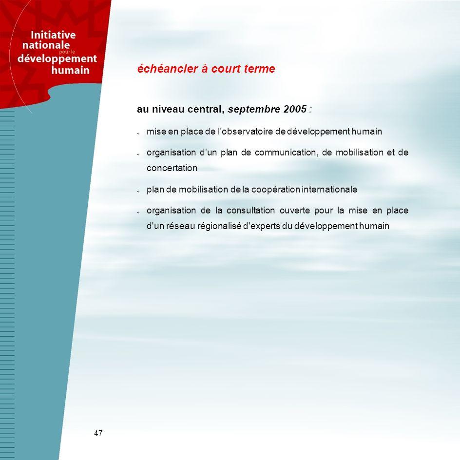 47 échéancier à court terme au niveau central, septembre 2005 : mise en place de lobservatoire de développement humain organisation dun plan de commun