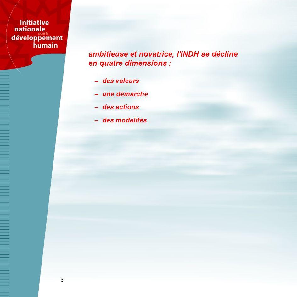 8 ambitieuse et novatrice, l'INDH se décline en quatre dimensions : – des valeurs – une démarche – des actions – des modalités