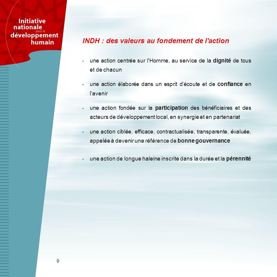 9 INDH : des valeurs au fondement de l'action une action centrée sur l'Homme, au service de la dignité de tous et de chacun une action élaborée dans u