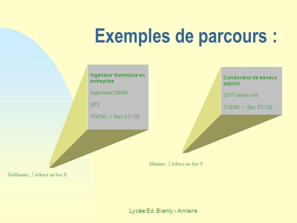 Lycée Ed. Branly - Amiens Exemples de parcours : Ingénieur thermique en entreprise Ingénieur CNAM BTS TGEN3 -> Bac STI GE Guillaume, 2 échecs au bac S
