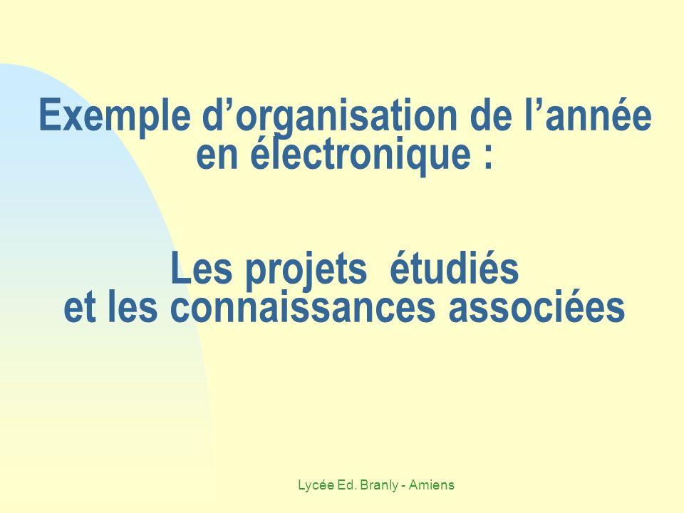 Lycée Ed. Branly - Amiens Exemple dorganisation de lannée en électronique : Les projets étudiés et les connaissances associées