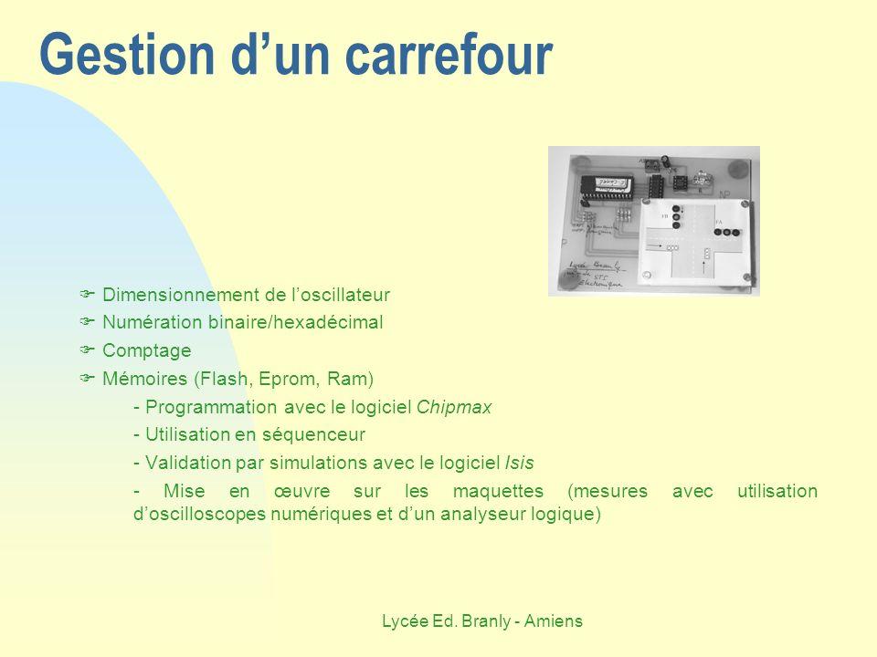 Lycée Ed. Branly - Amiens Gestion dun carrefour Dimensionnement de loscillateur Numération binaire/hexadécimal Comptage Mémoires (Flash, Eprom, Ram) -