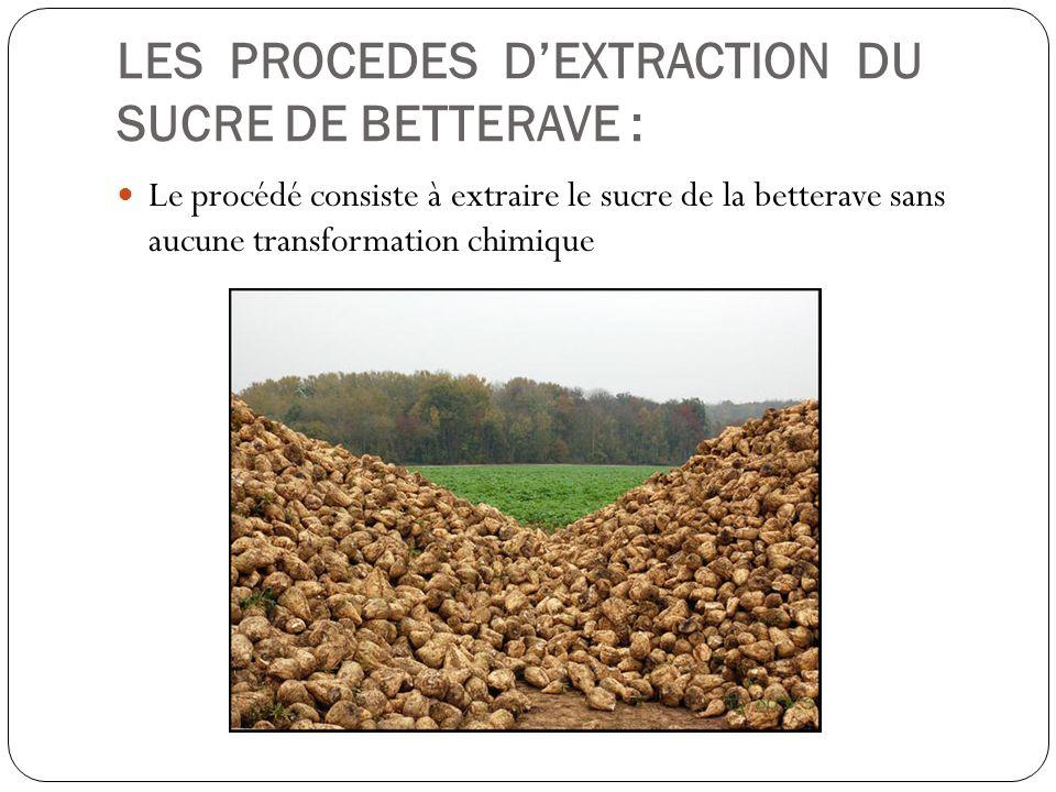 LES PROCEDES DEXTRACTION DU SUCRE DE BETTERAVE : Le procédé consiste à extraire le sucre de la betterave sans aucune transformation chimique