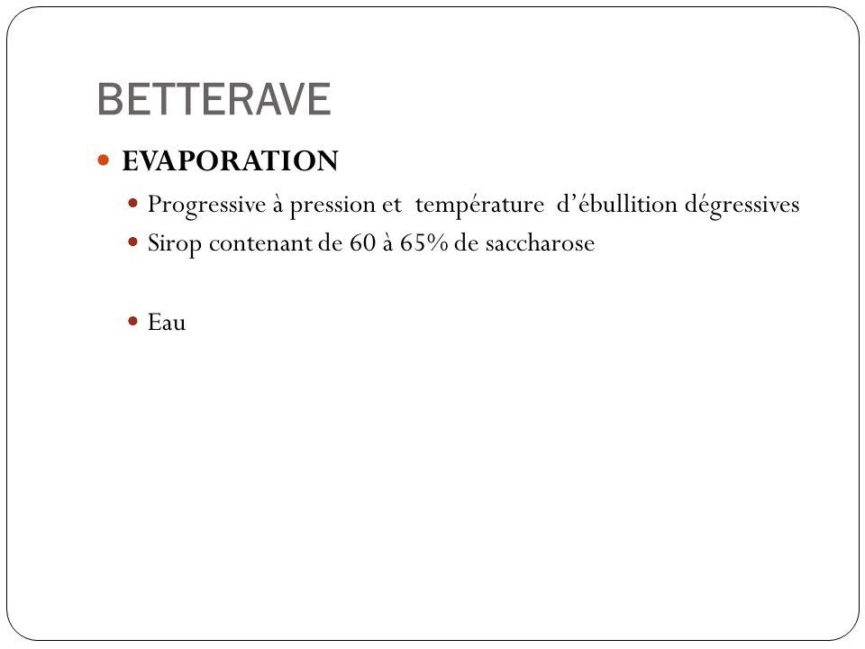 BETTERAVE EVAPORATION Progressive à pression et température débullition dégressives Sirop contenant de 60 à 65% de saccharose Eau